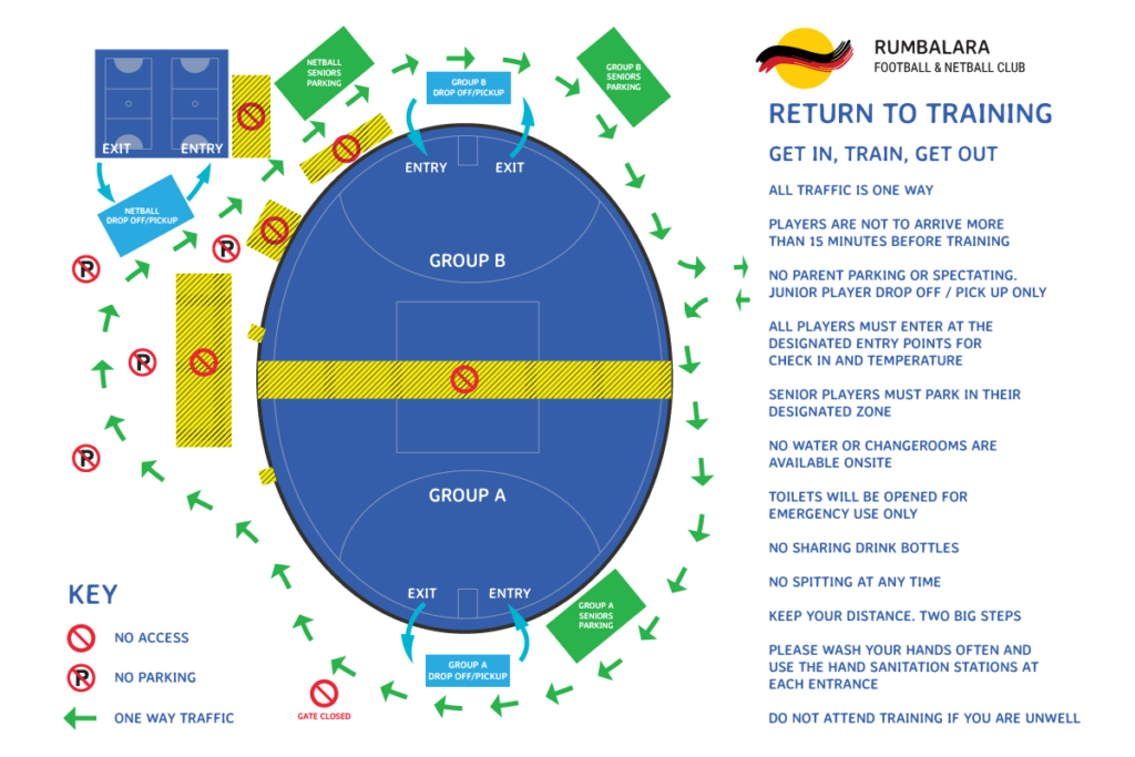 Return to Training - Site Map